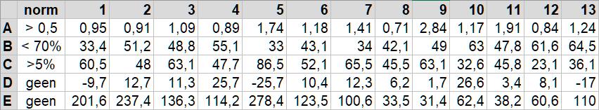 tabel-jaarverslagen-2019